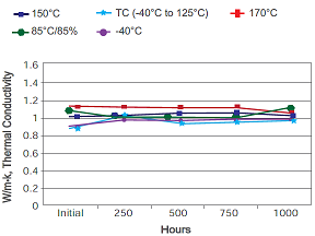 thermal_conductivity_280px.png